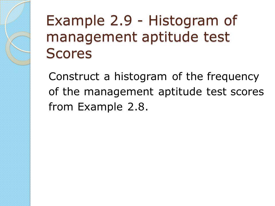 Example 2.9 - Histogram of management aptitude test Scores