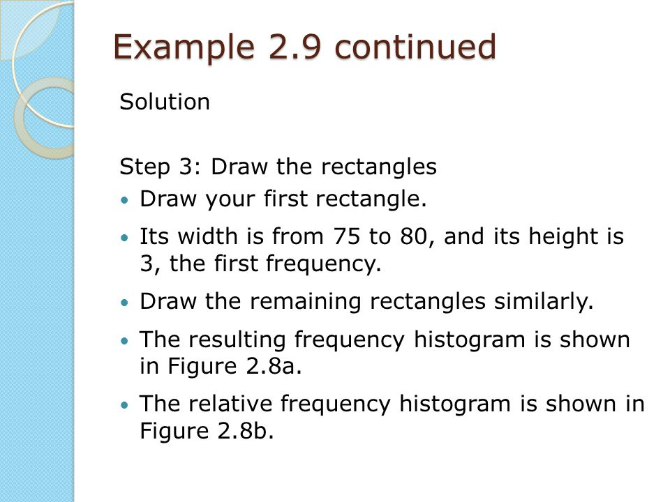 Example 2.9 continued Solution Step 3: Draw the rectangles