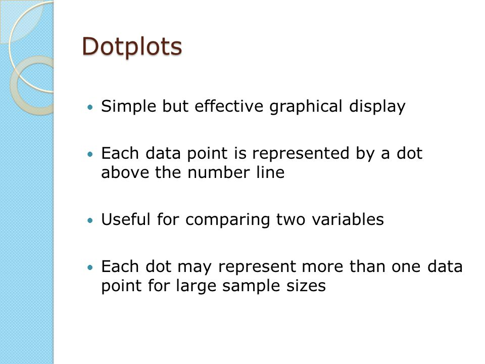 Dotplots Simple but effective graphical display