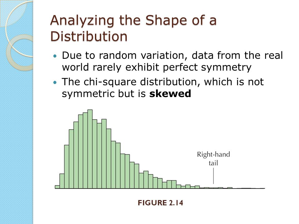 Analyzing the Shape of a Distribution