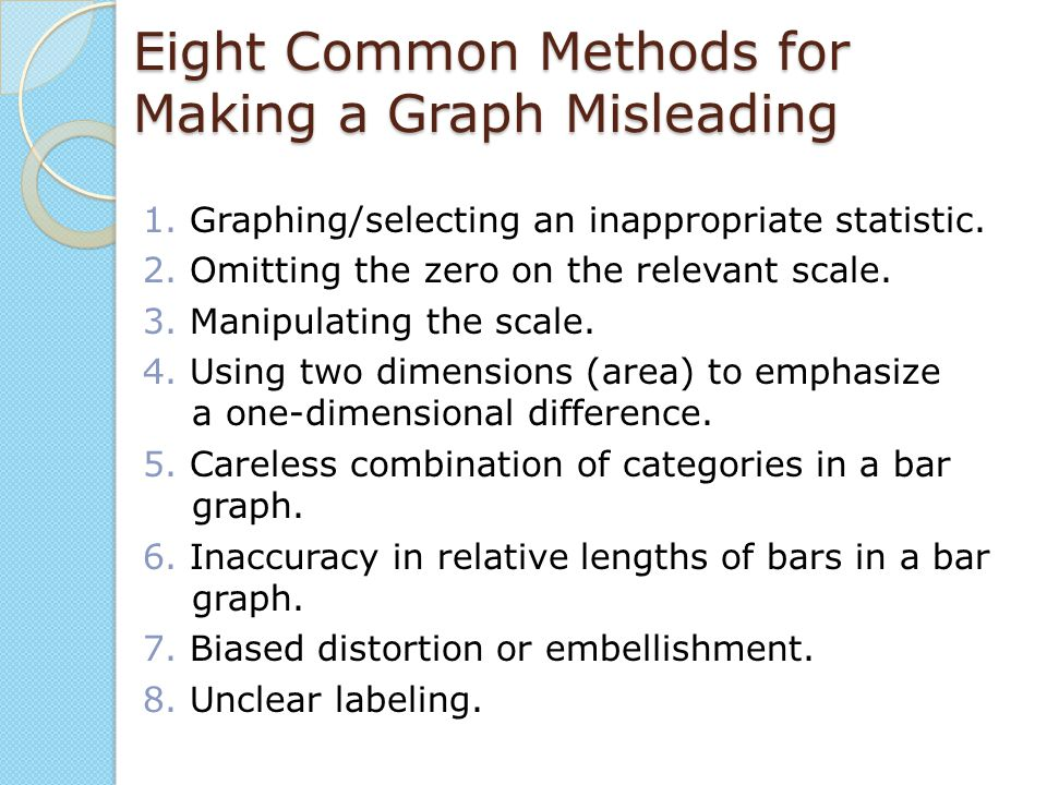 Eight Common Methods for Making a Graph Misleading
