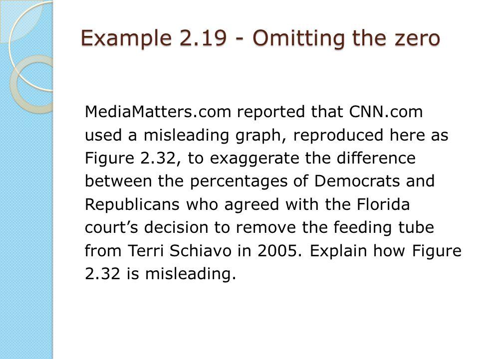 Example 2.19 - Omitting the zero