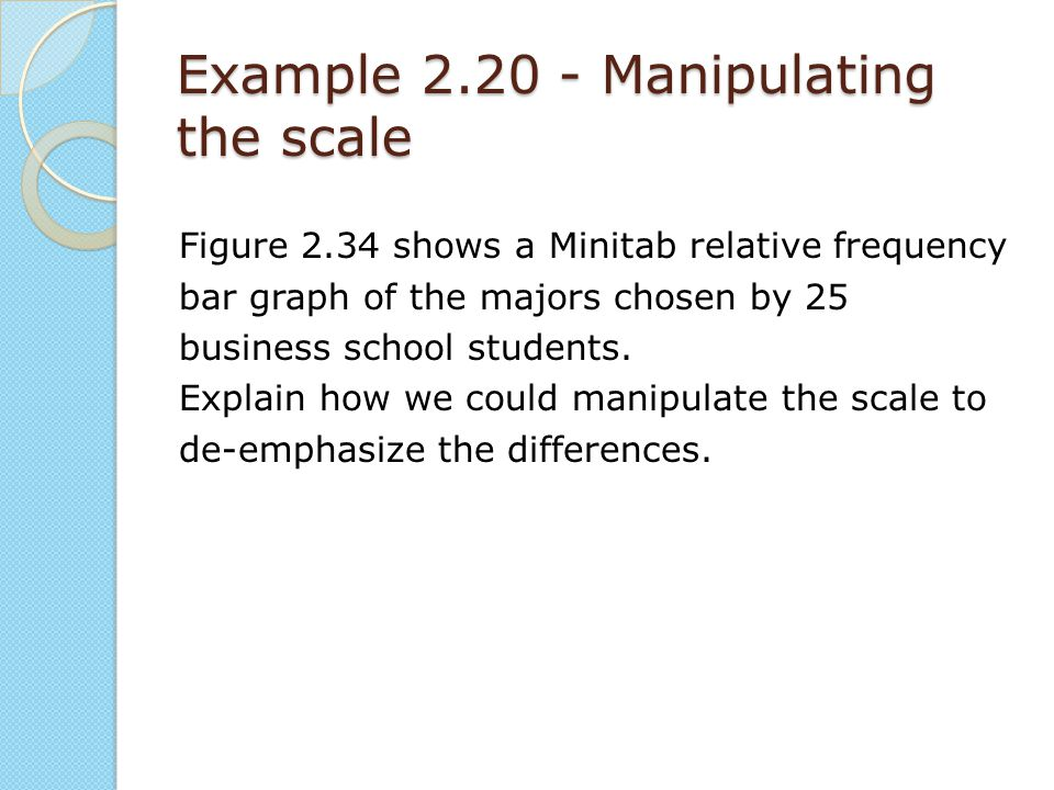 Example 2.20 - Manipulating the scale