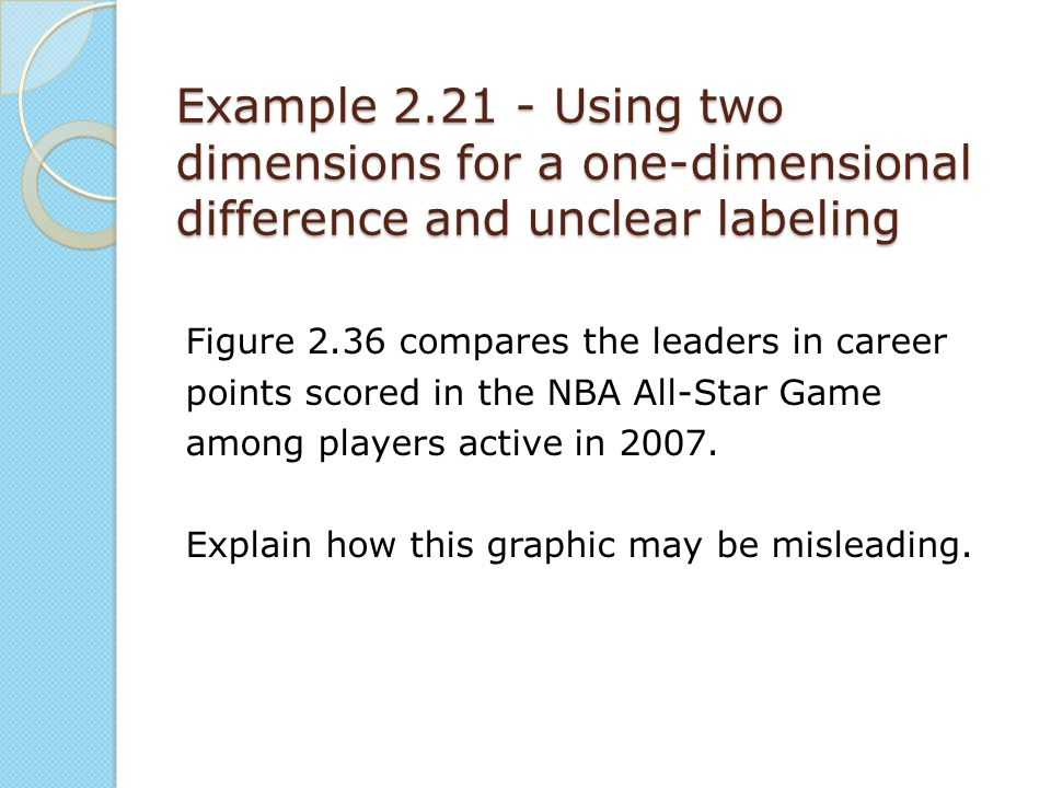 Example 2.21 - Using two dimensions for a one-dimensional difference and unclear labeling
