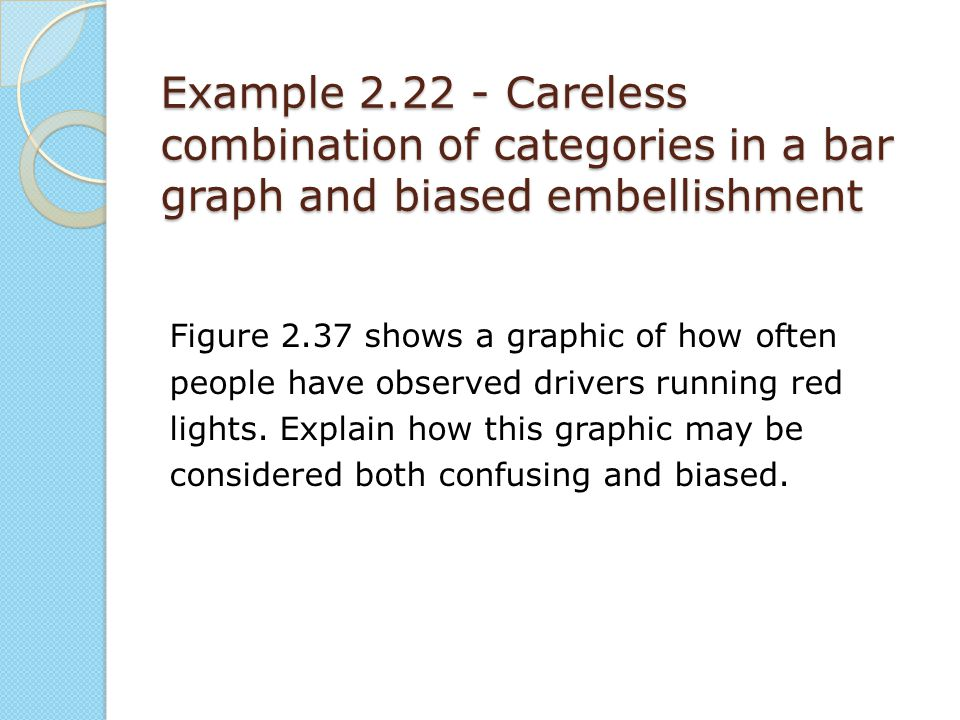 Example 2.22 - Careless combination of categories in a bar graph and biased embellishment