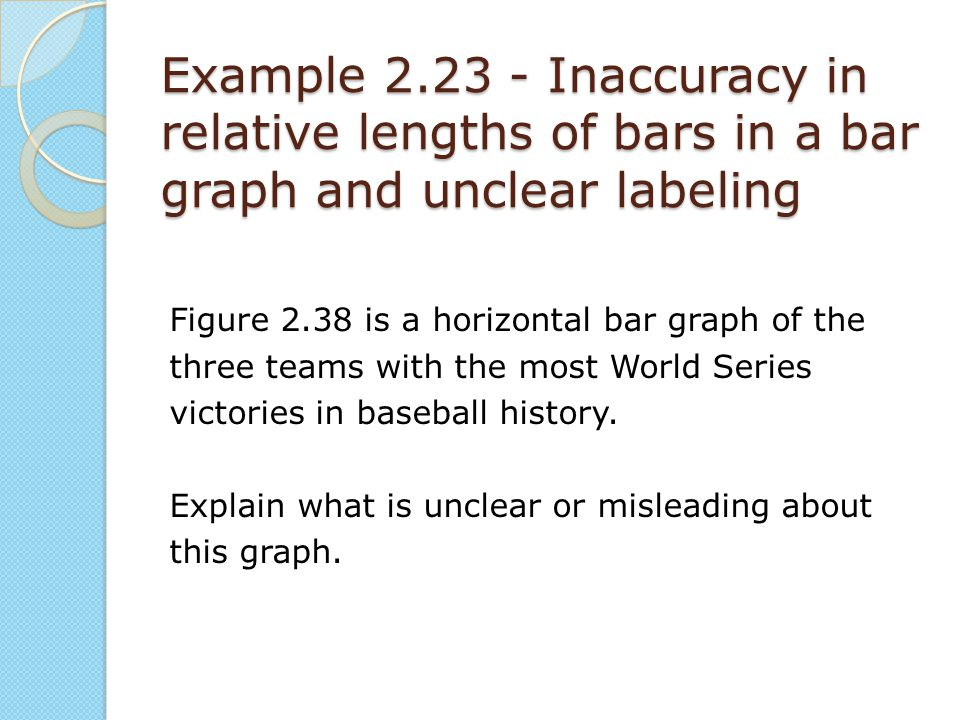 Example 2.23 - Inaccuracy in relative lengths of bars in a bar graph and unclear labeling