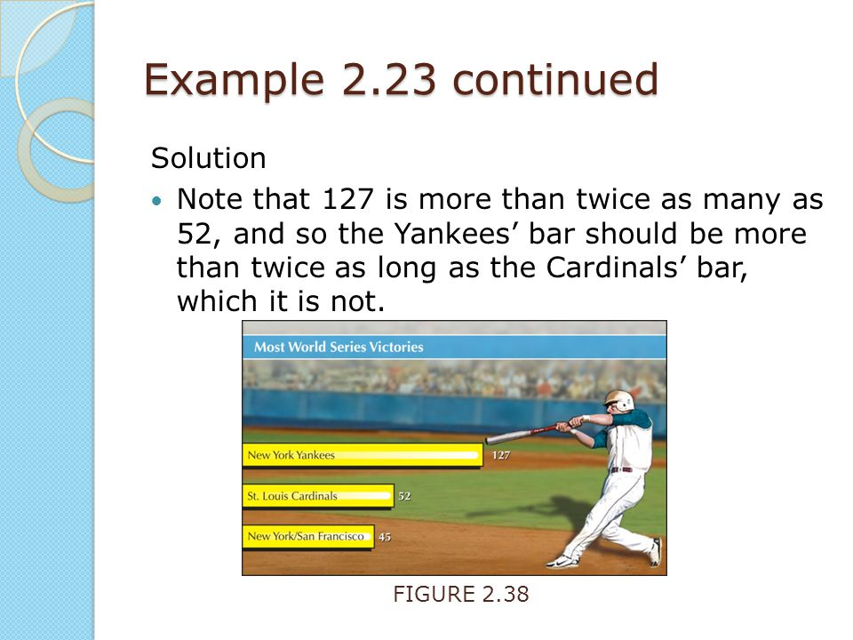 Example 2.23 continued Solution