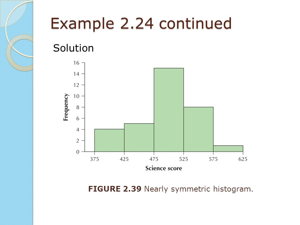 Example 2.24 continued Solution