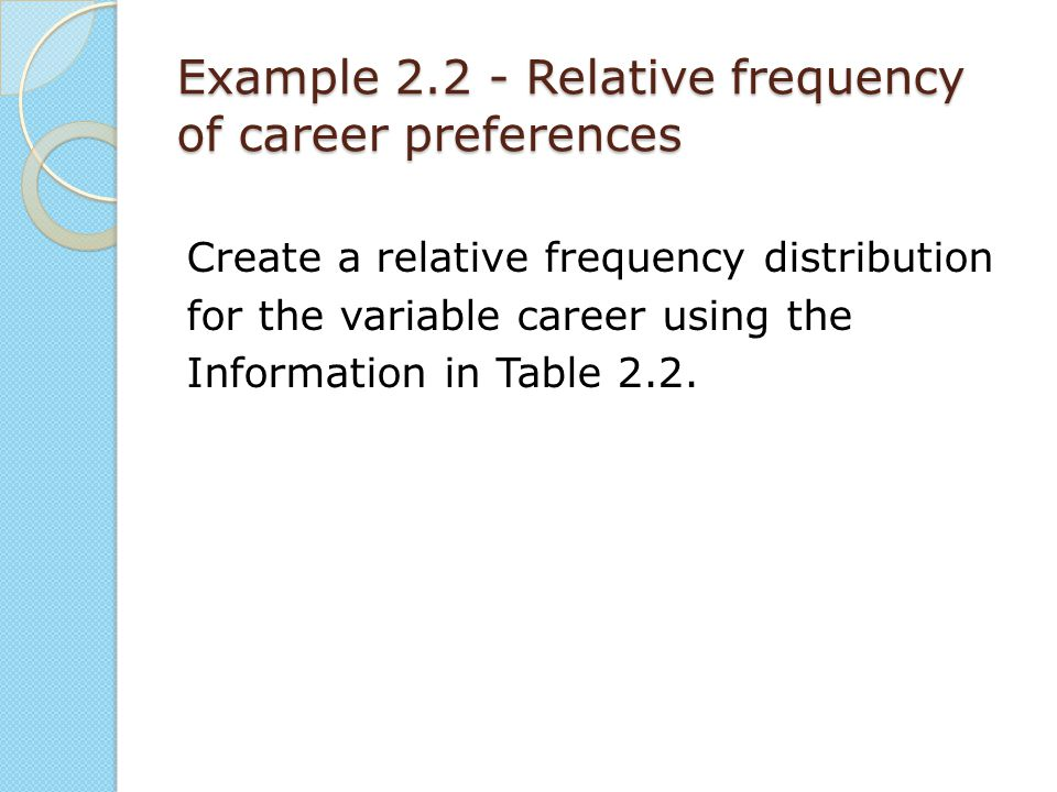 Example 2.2 - Relative frequency of career preferences