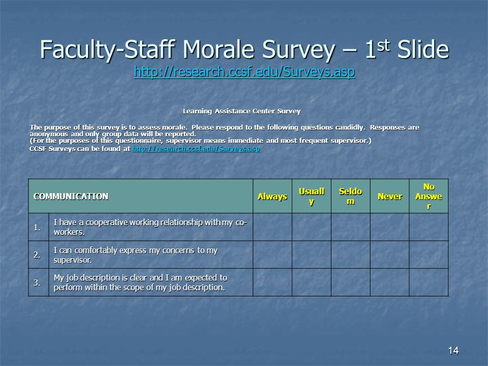 Learning Assistance Center Survey