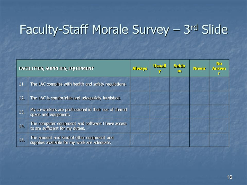 Faculty-Staff Morale Survey – 3rd Slide