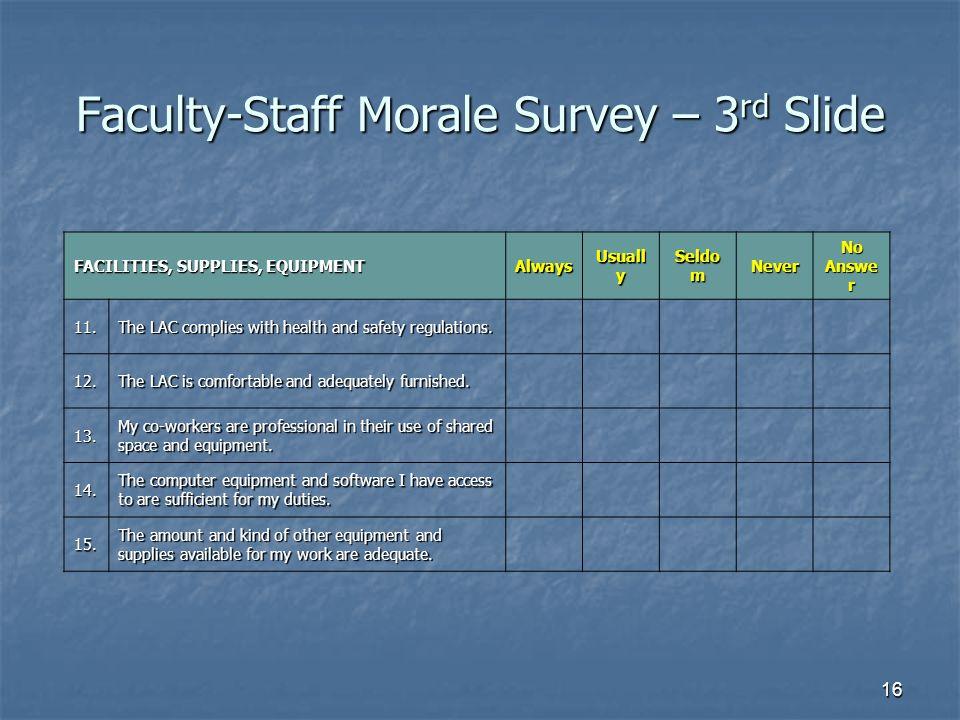 Faculty-Staff Morale Survey – 3rd Slide