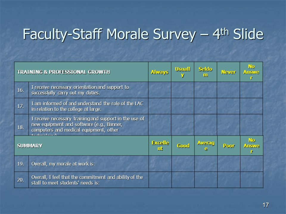 Faculty-Staff Morale Survey – 4th Slide