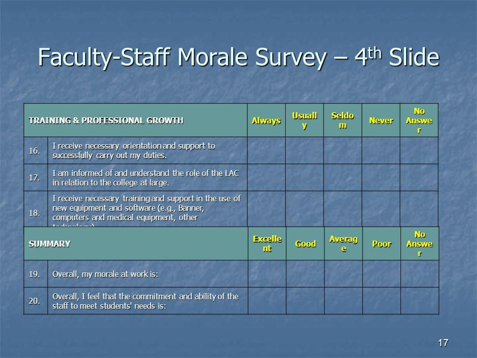 Faculty-Staff Morale Survey – 4th Slide