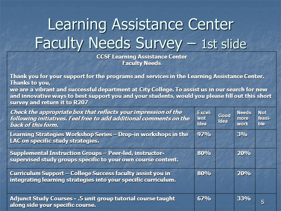 Learning Assistance Center Faculty Needs Survey – 1st slide
