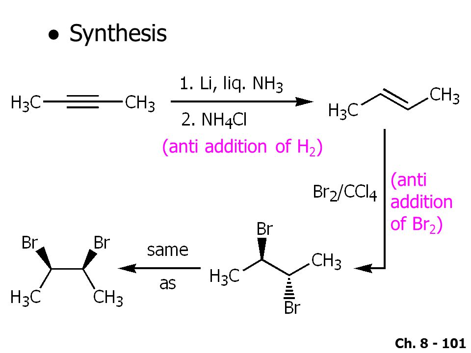 Synthesis (anti addition of H2) (anti addition of Br2)