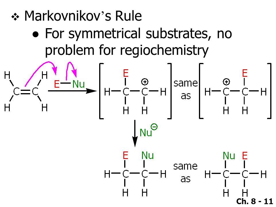 Markovnikov's Rule For symmetrical substrates, no problem for regiochemistry