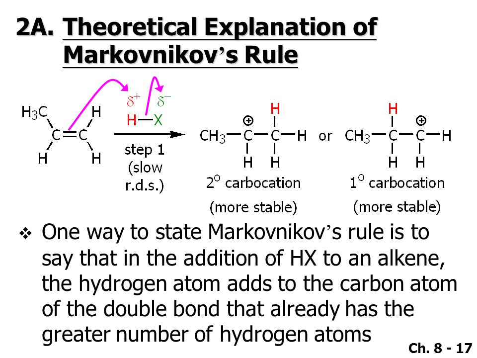 2A. Theoretical Explanation of Markovnikov's Rule
