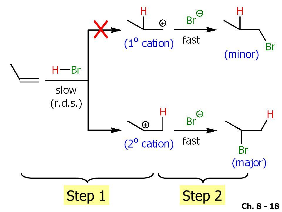 ☓ Step 1 Step 2