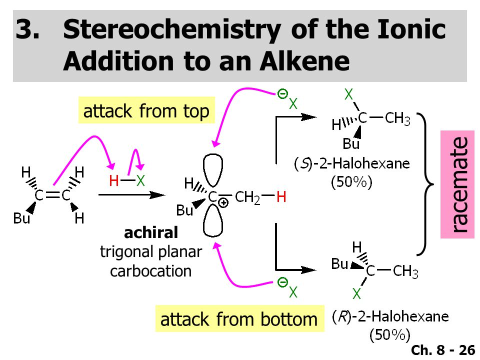 Stereochemistry of the Ionic Addition to an Alkene