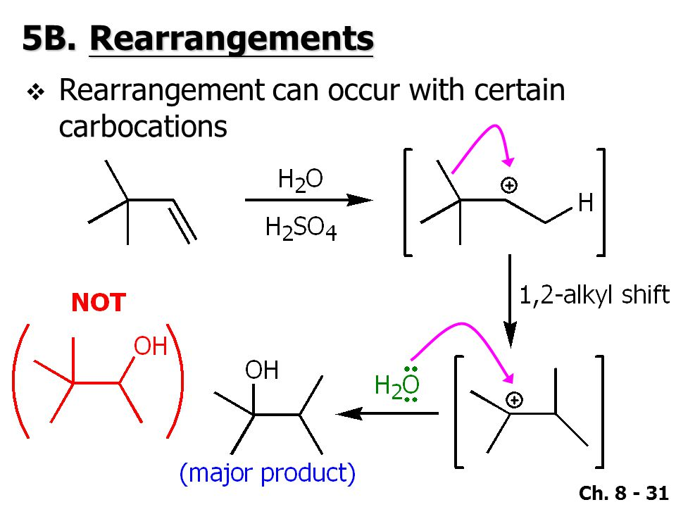5B. Rearrangements Rearrangement can occur with certain carbocations