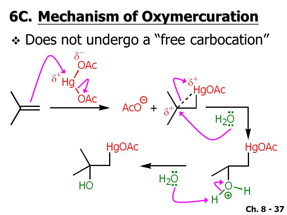 6C. Mechanism of Oxymercuration