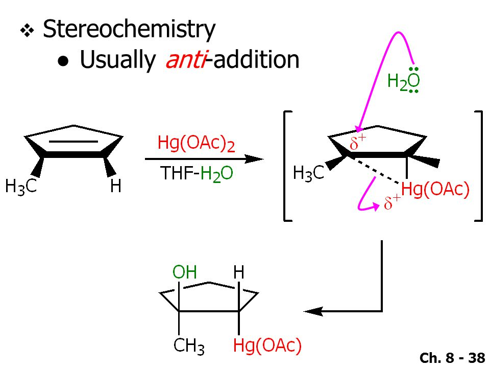 Stereochemistry Usually anti-addition