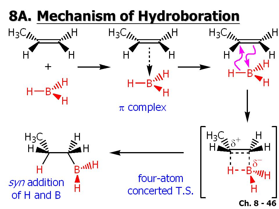 8A. Mechanism of Hydroboration