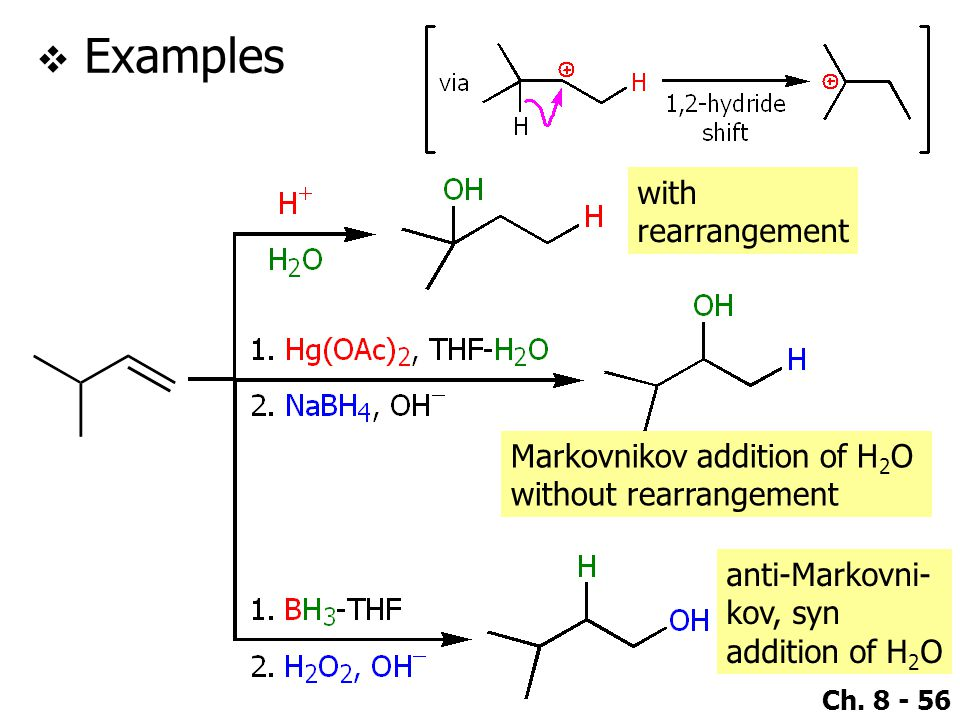 Examples with rearrangement