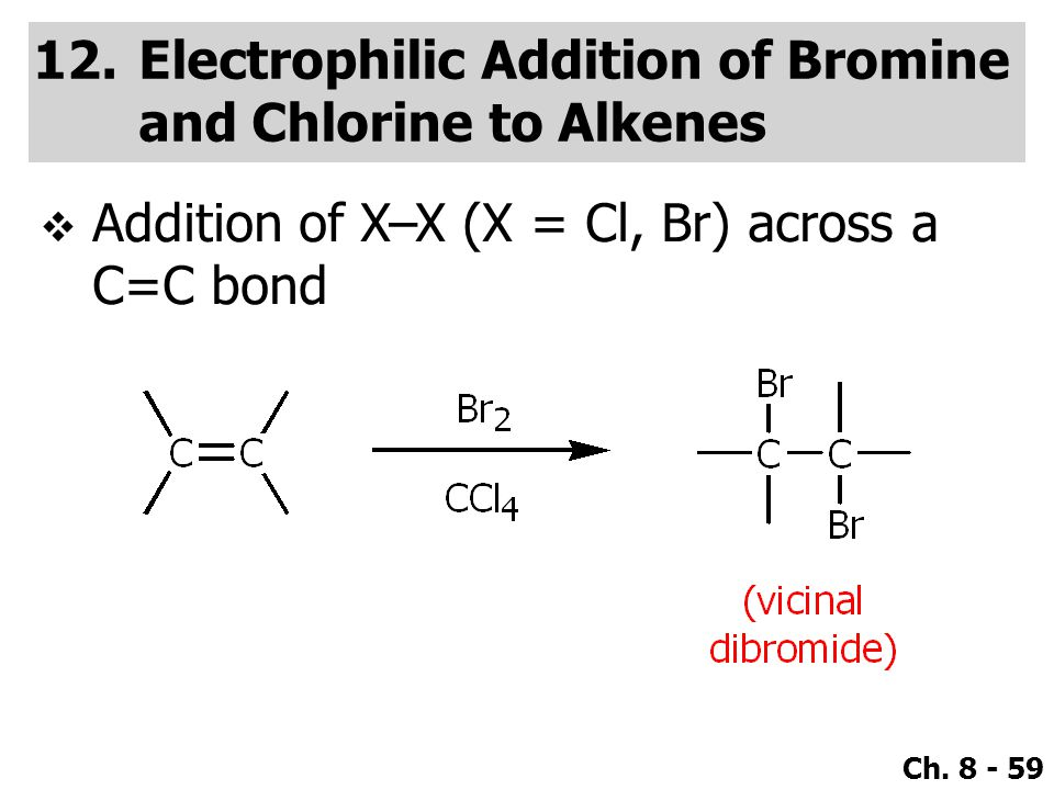 Electrophilic Addition of Bromine and Chlorine to Alkenes