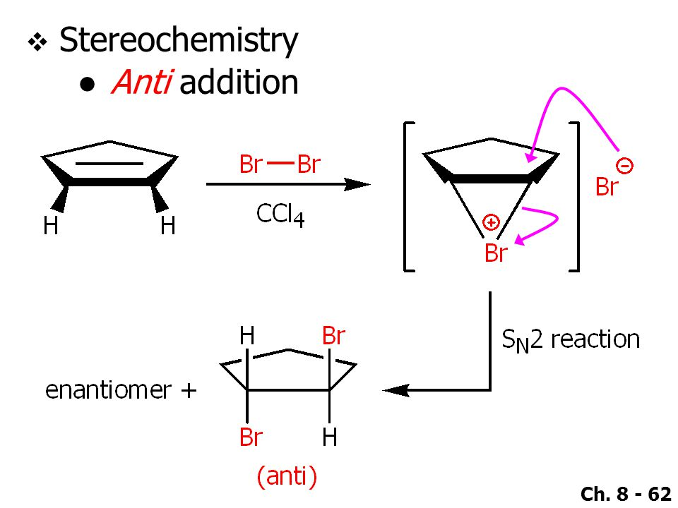 Stereochemistry Anti addition