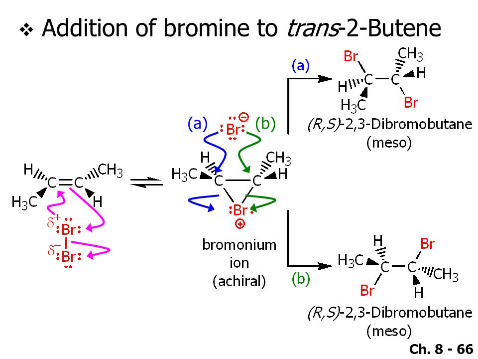 Addition of bromine to trans-2-Butene