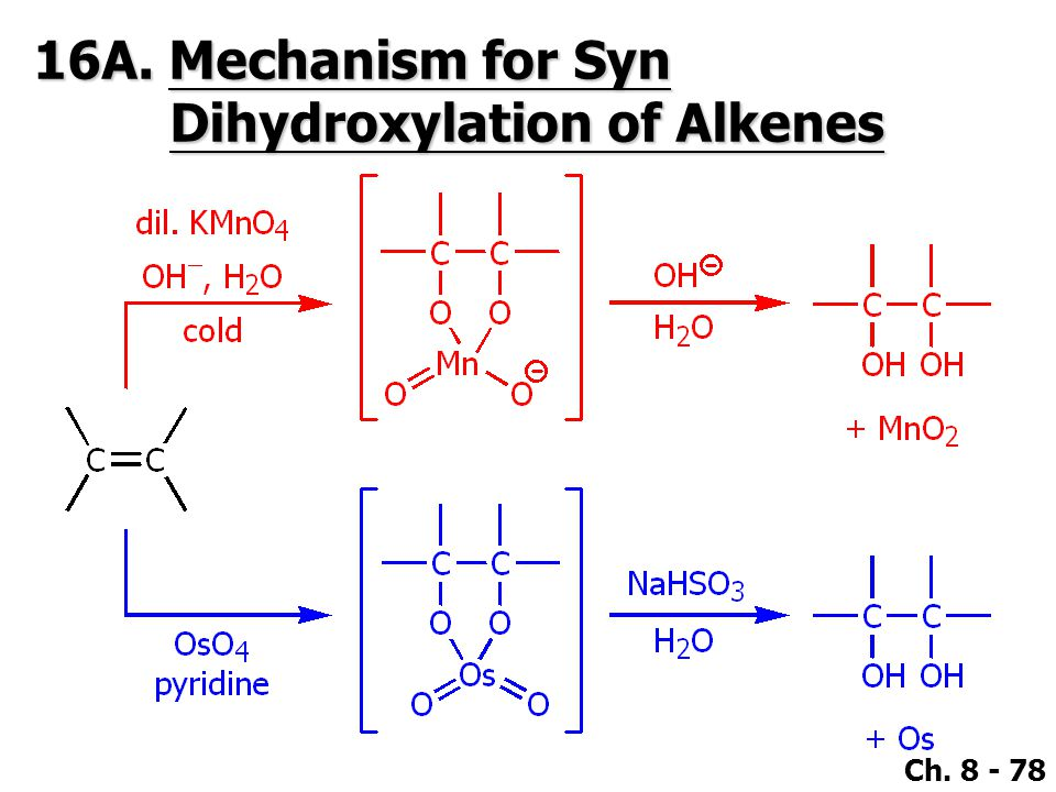 16A. Mechanism for Syn Dihydroxylation of Alkenes