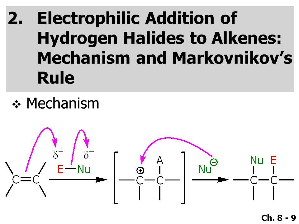 Electrophilic Addition of Hydrogen Halides to Alkenes: Mechanism and Markovnikov's Rule