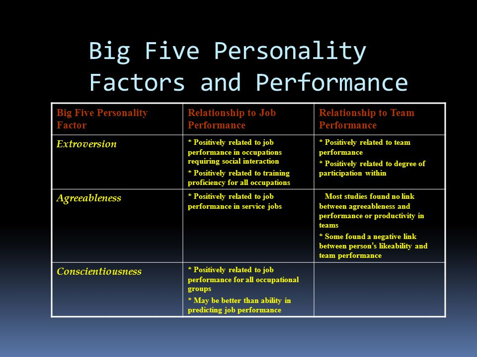 Big Five Personality Factors and Performance