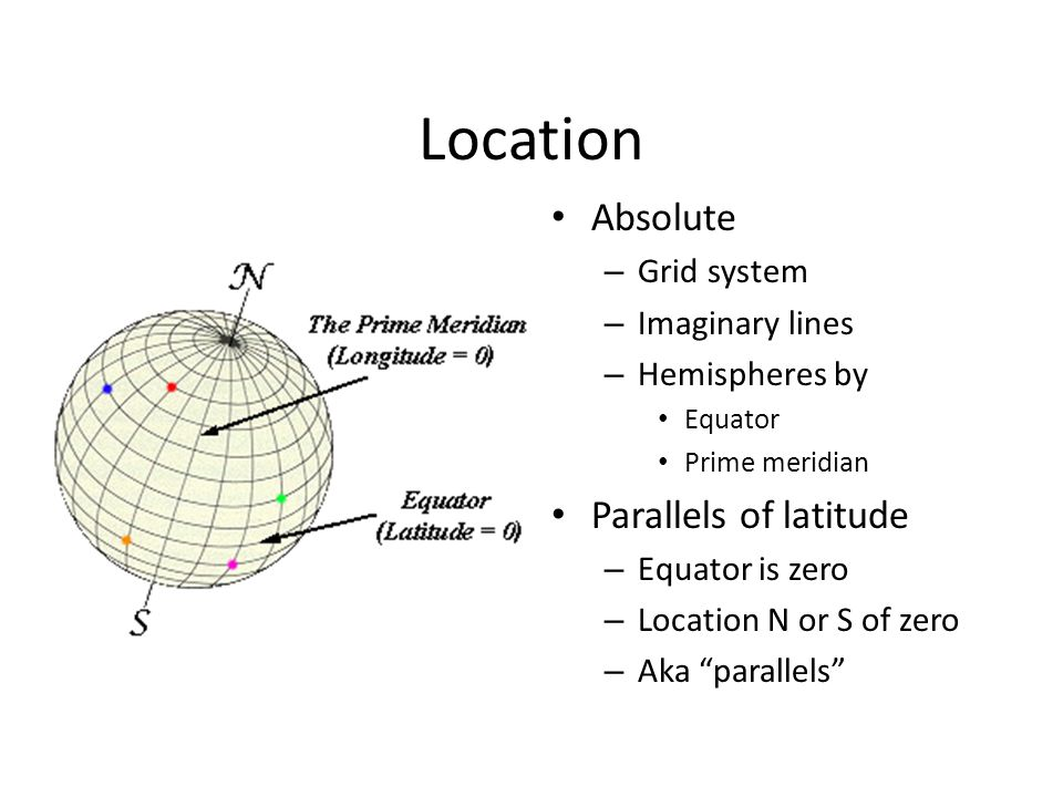Location Absolute Parallels of latitude Grid system Imaginary lines