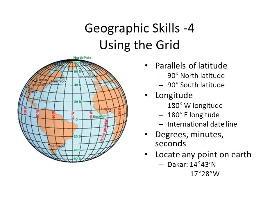 Geographic Skills -4 Using the Grid