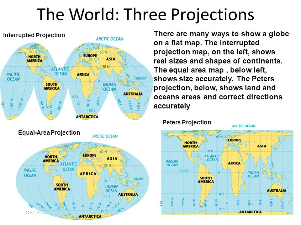 The World: Three Projections