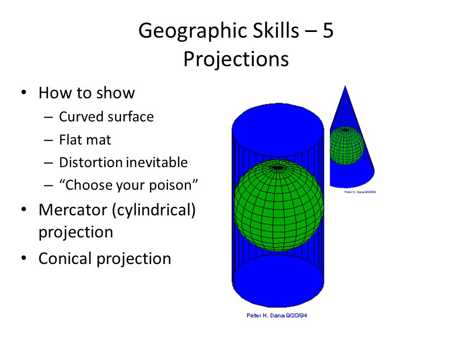 Geographic Skills – 5 Projections