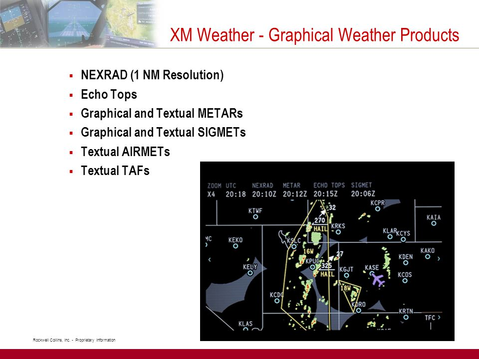 XM Weather - Graphical Weather Products