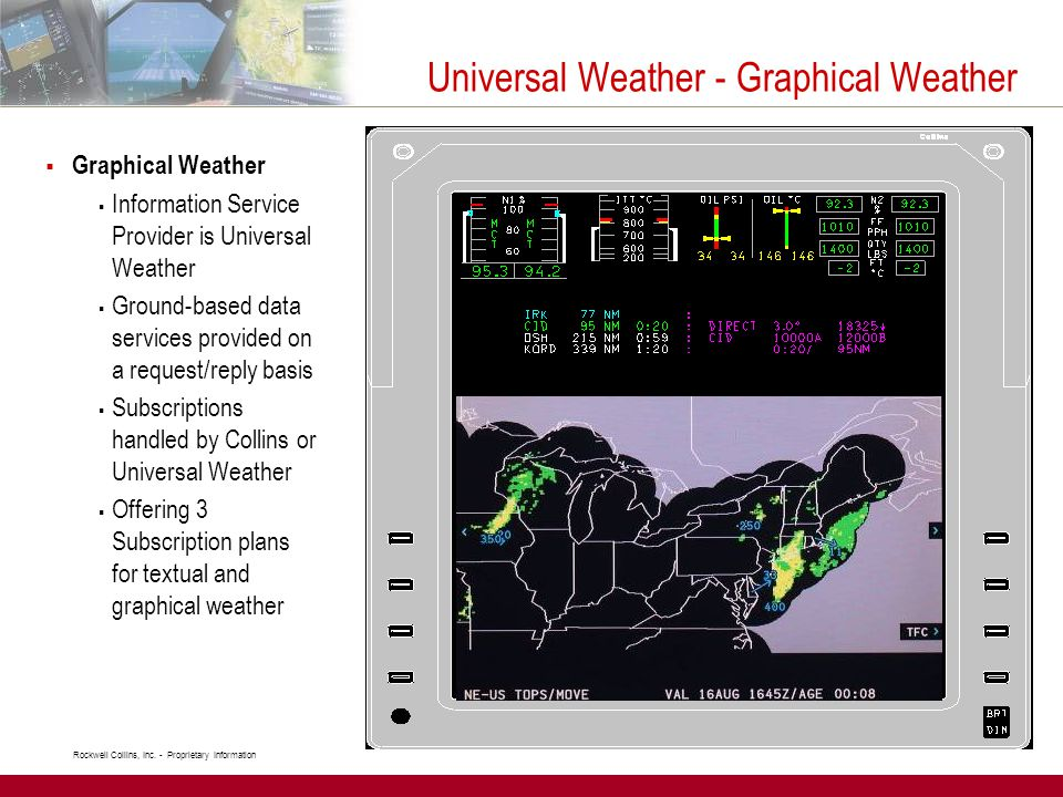 Universal Weather - Graphical Weather