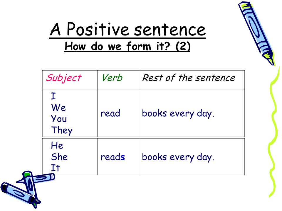 A Positive sentence How do we form it (2)
