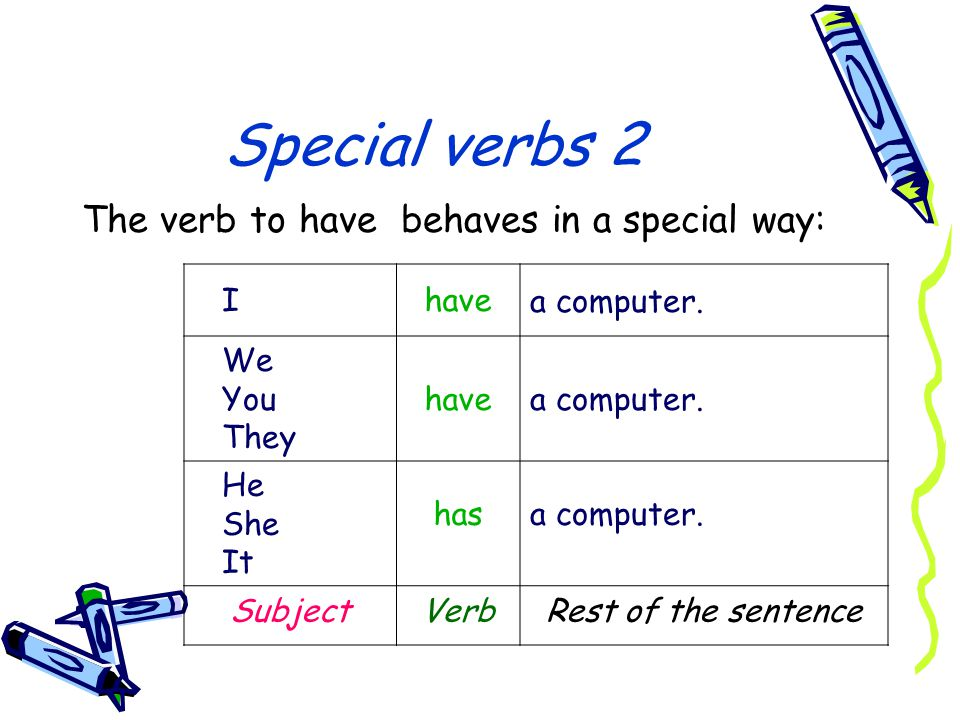 Special verbs 2 The verb to have behaves in a special way: a computer.