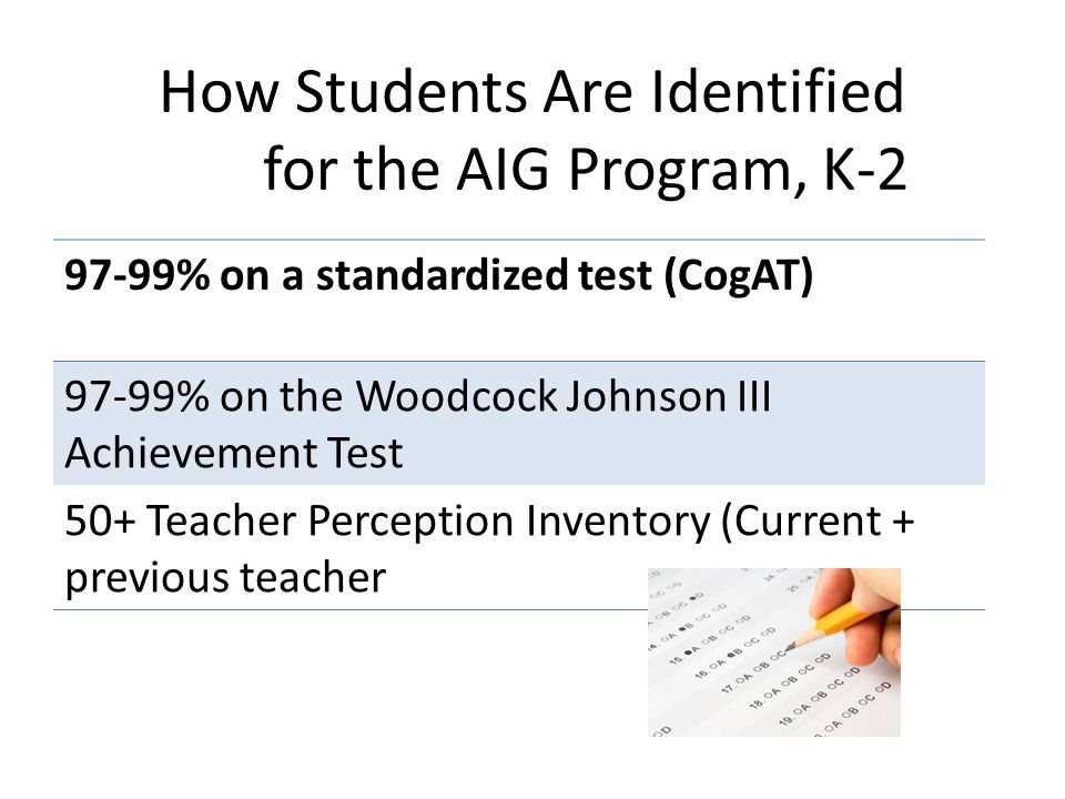 How Students Are Identified for the AIG Program, K-2