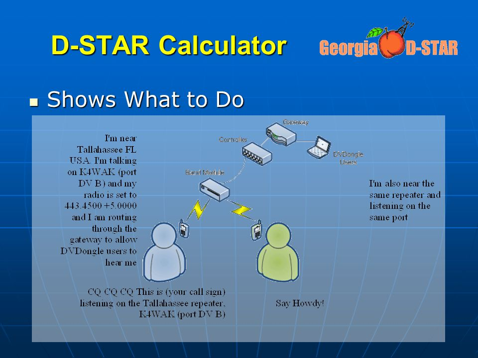 D-STAR Calculator Shows What to Do