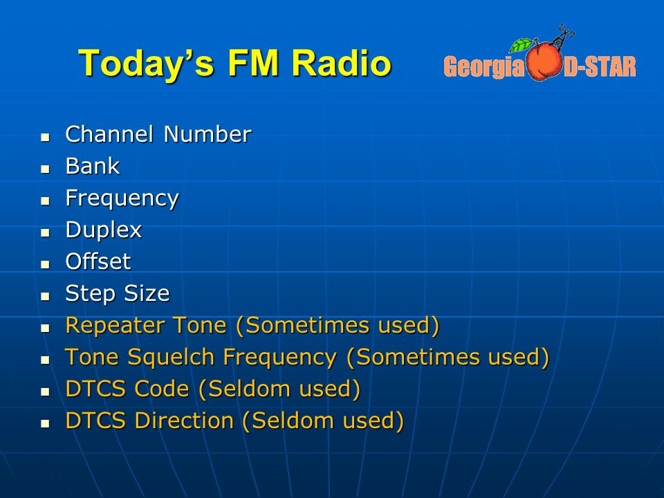 Today's FM Radio Channel Number Bank Frequency Duplex Offset Step Size