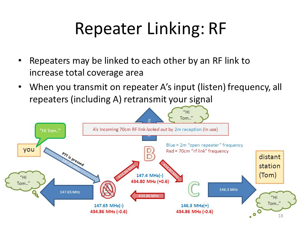 A's Incoming 70cm RF link locked out by 2m reception (in use)
