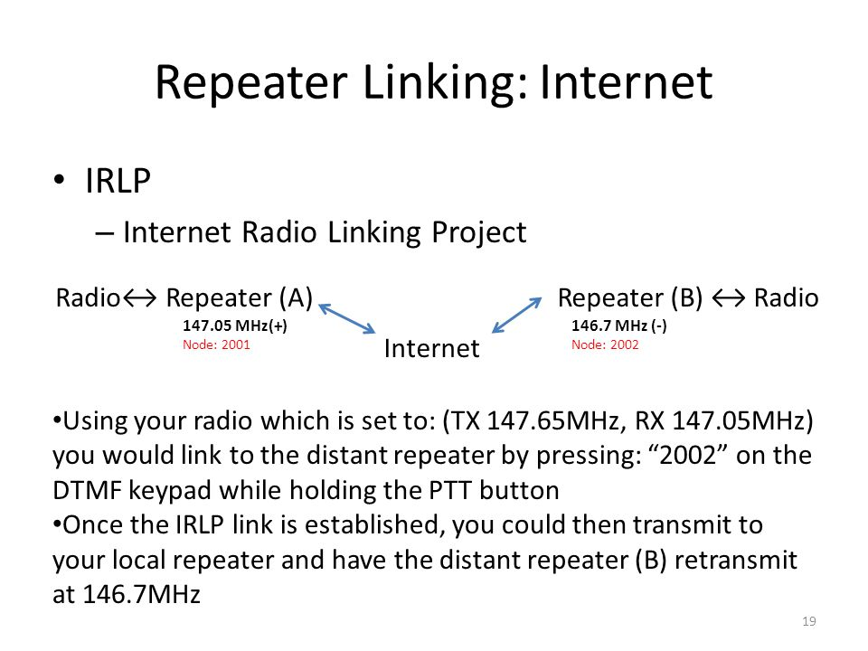 Repeater Linking: Internet