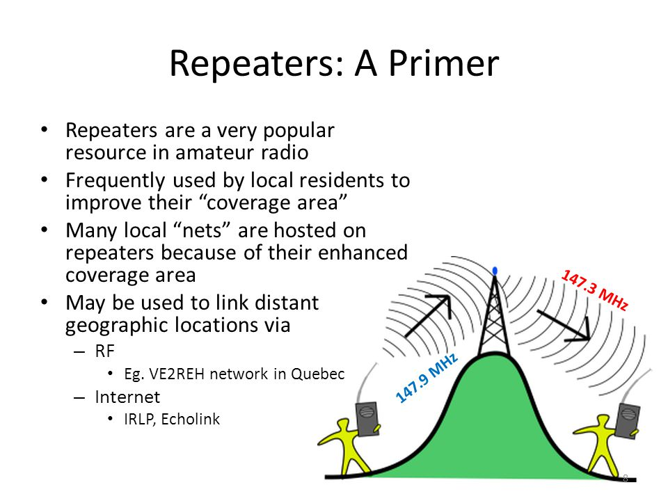 Repeaters: A Primer Repeaters are a very popular resource in amateur radio. Frequently used by local residents to improve their coverage area
