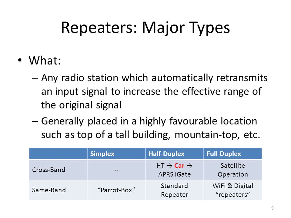 Repeaters: Major Types